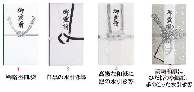 Tiền Viếng đám Tang Người Nhật